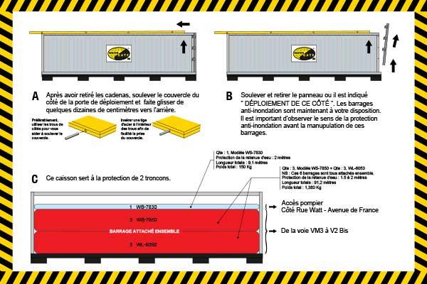 flombeskyttelse pakket i beholder
