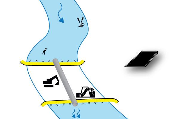 cofferdam river kanal nedstrøms oppstrøms installasjon