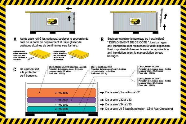 flombeskyttelse pakket i en distribusjonsboks