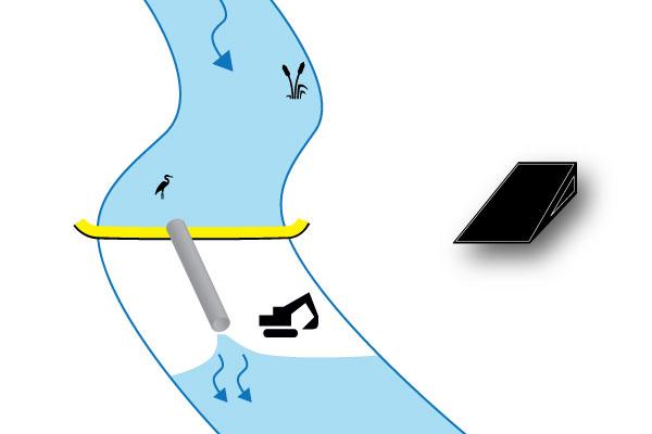 cofferdams river kanalisering