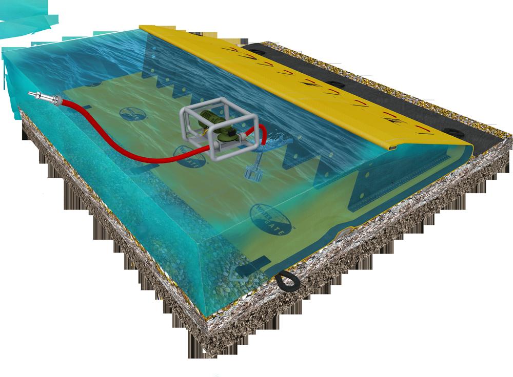 prinsippet om watergate dammen - utendørs brannforsvar
